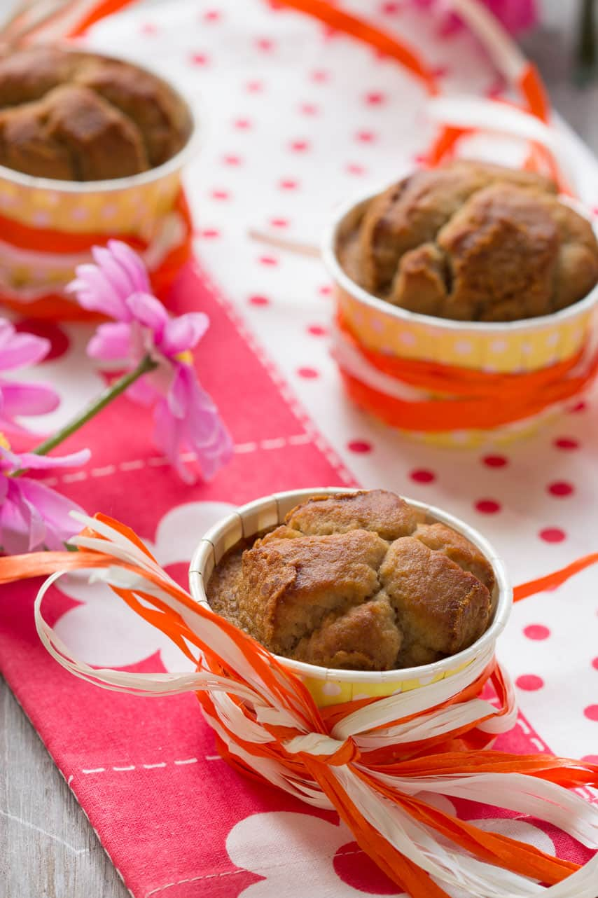 Muffins allergiques